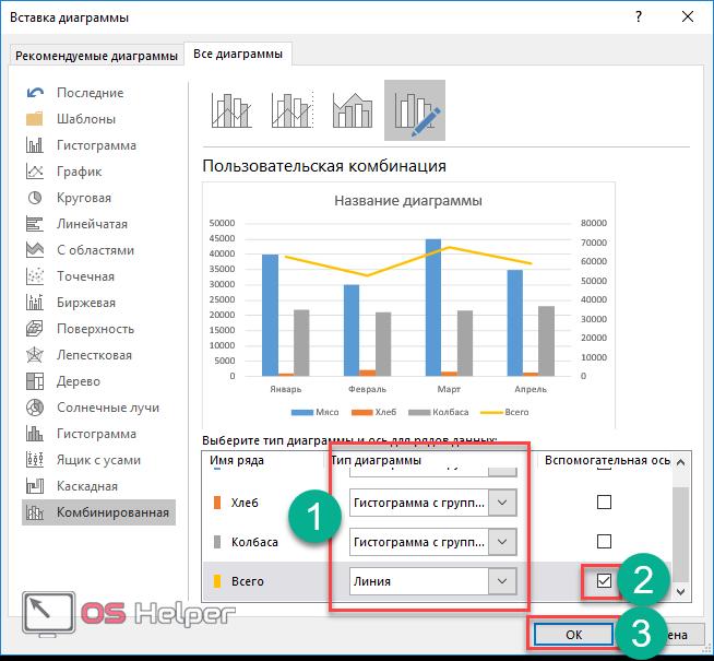 Excel Control Chart template  c chart p chart u chart