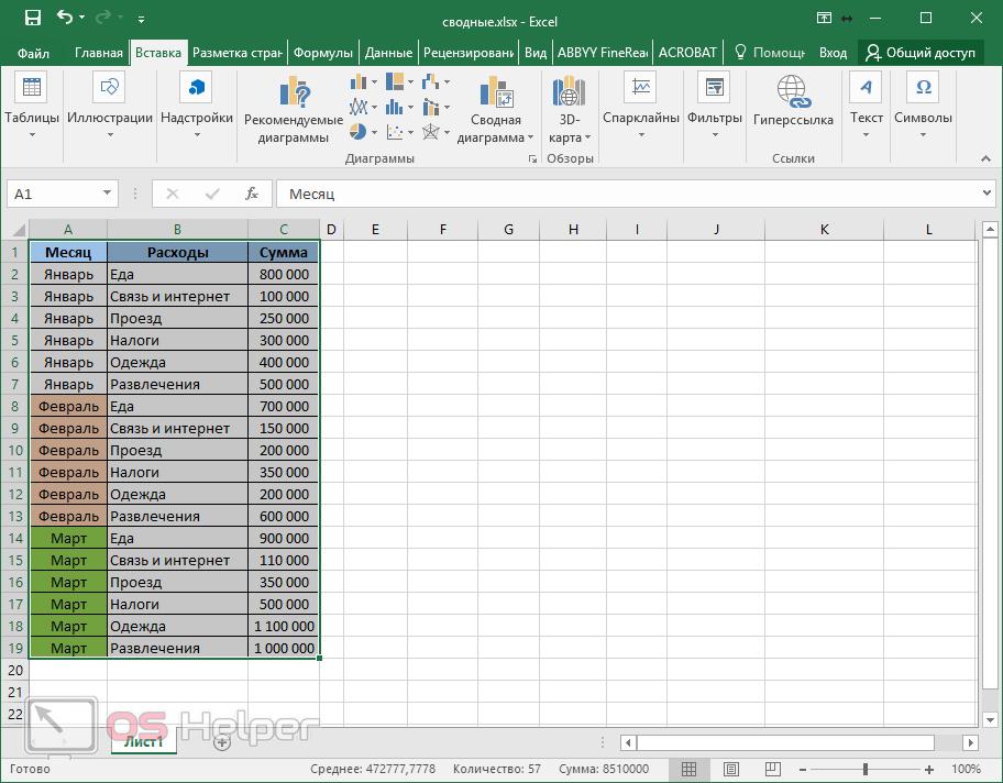 Полное выделение таблицы