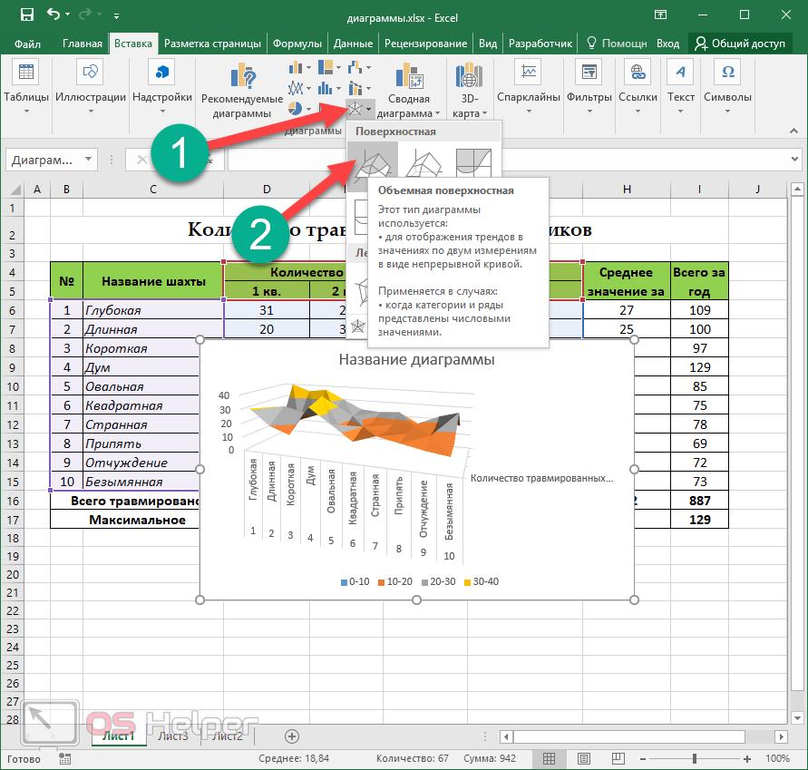 Как сделать диаграмму в экселе с двумя шкалами вертикальными