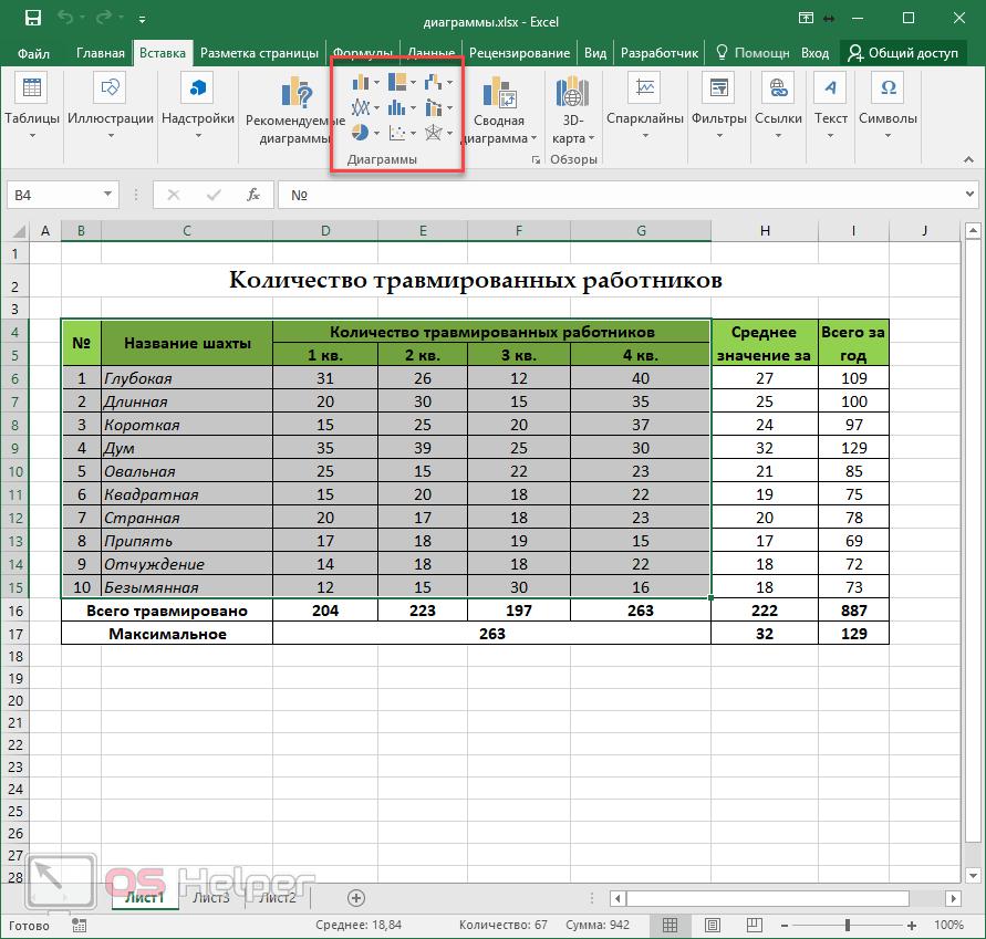 Как сделать гистограмму по таблице