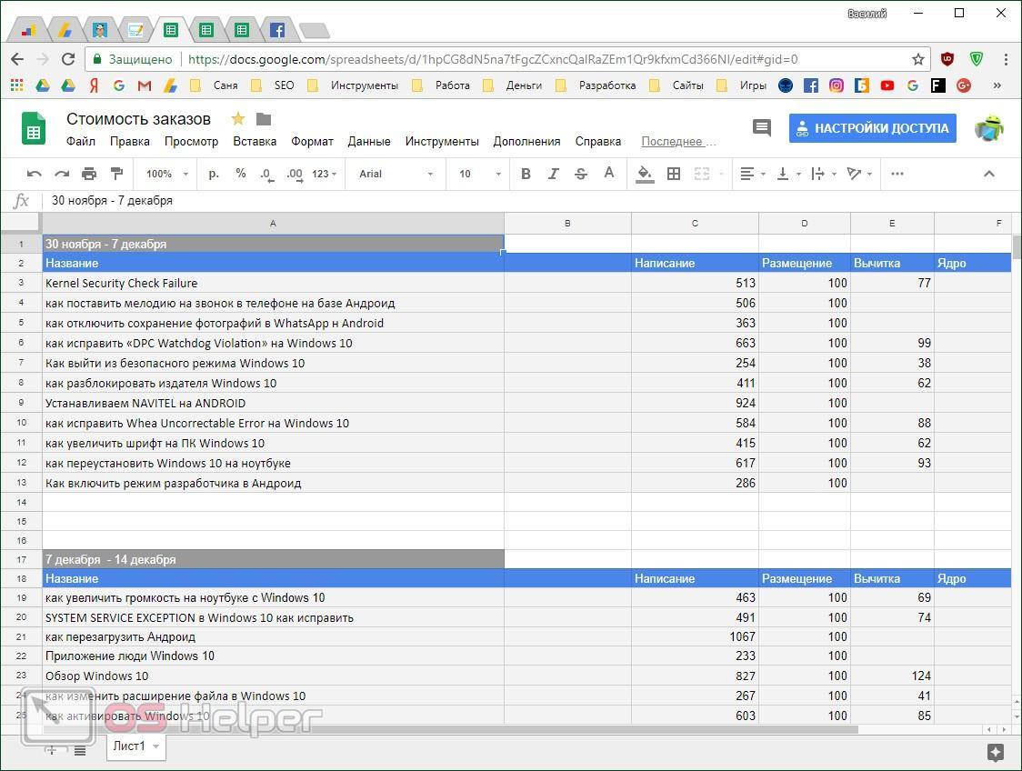 Масштаб по умолчанию в браузере