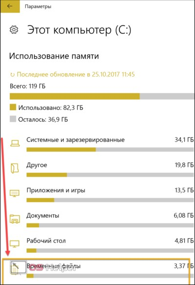 Временные файлы