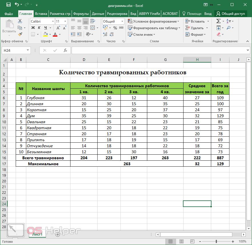 Создание простой таблицы