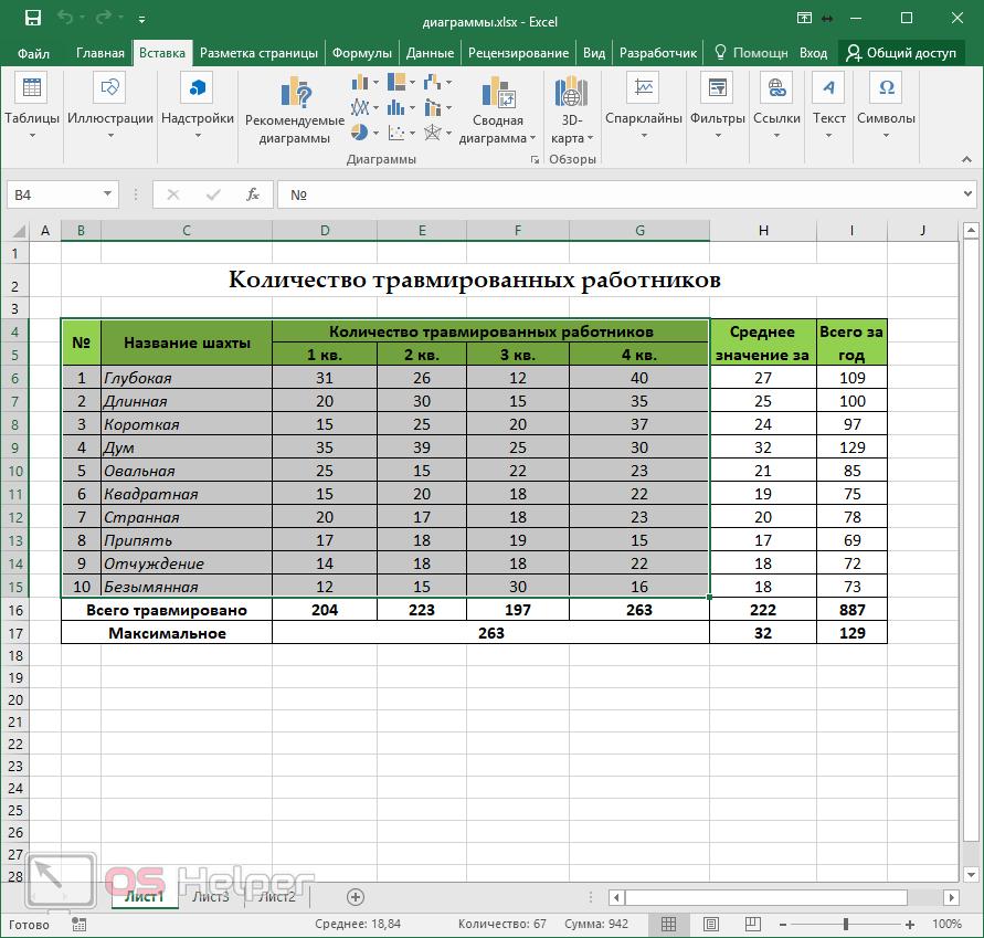 Выделение данных для анализа
