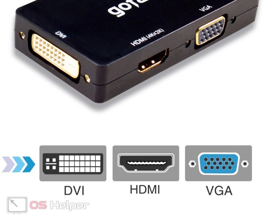 HDMI, DVI, DisplayPort