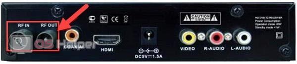 Подключение антенны к приставке