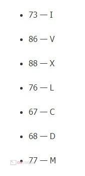 Коды символов