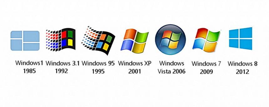 Худшие версии WINDOWS